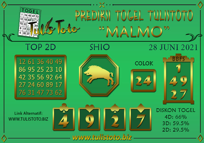 Prediksi Togel MALMO TULISTOTO 28 JUNI 2021