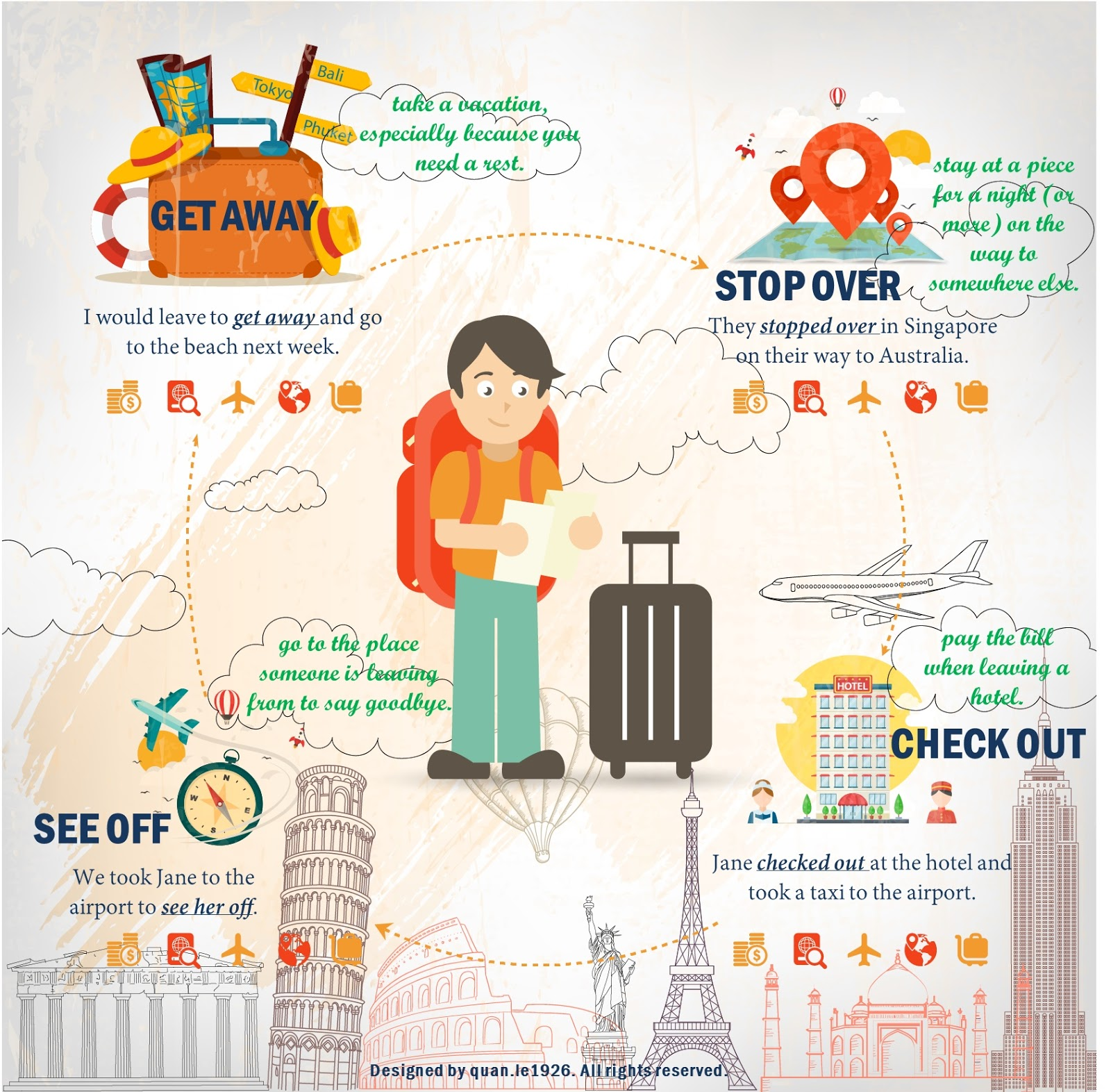 Vocabulary To Describe Different Ways To Travel