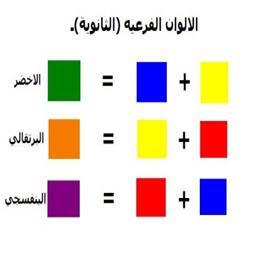 الألوان الثانوية