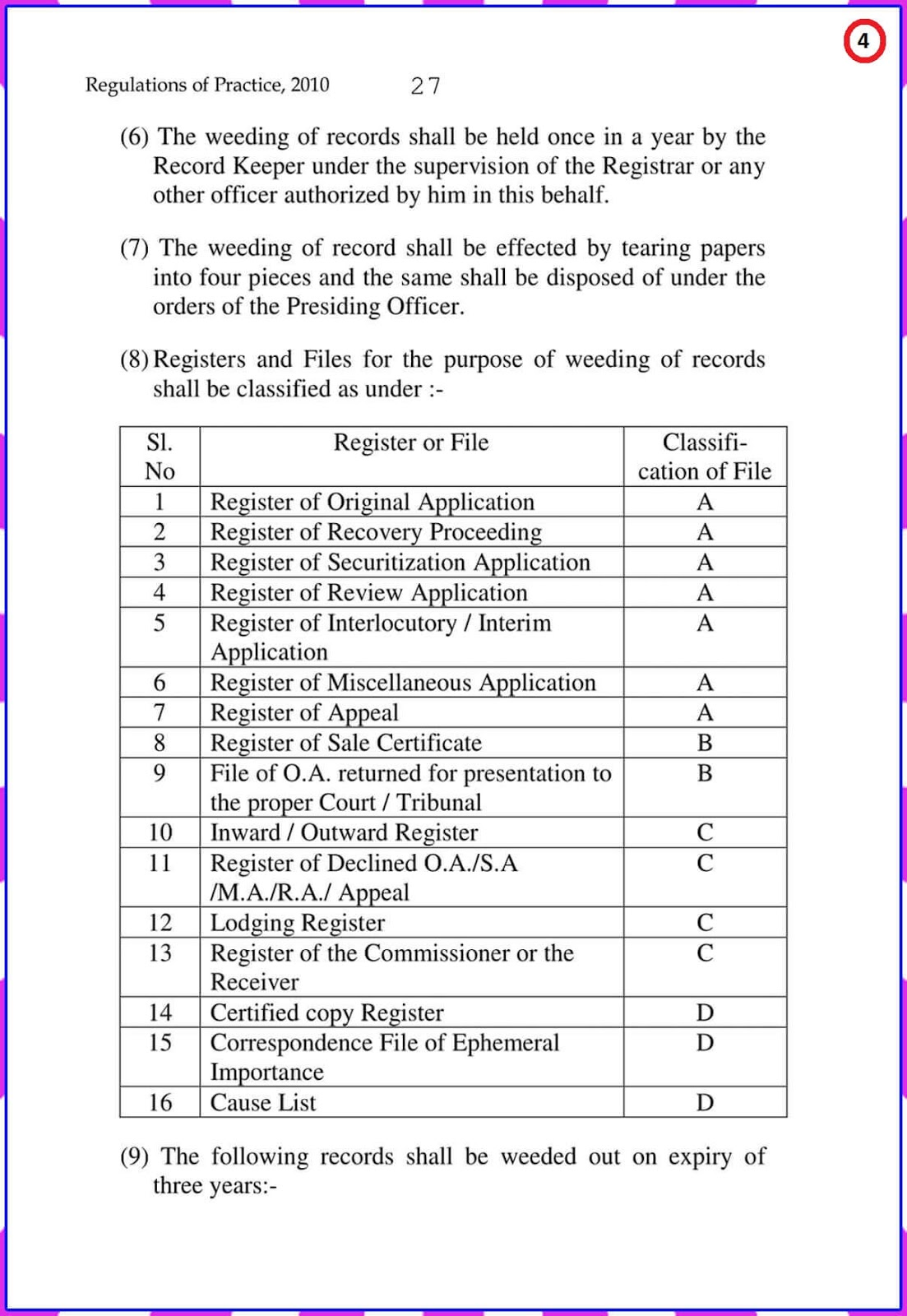 D R T Regulation of Practice