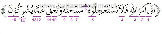 Hukum Tajwid Surat An-Nahl Ayat 1 Dalam Al-Quran Lengkap