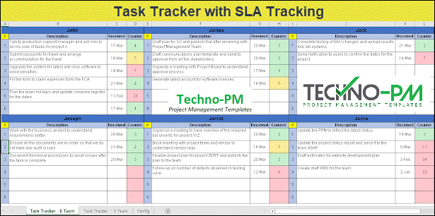 sla template, sla tracker, simple excel task tracker with SLA tracking