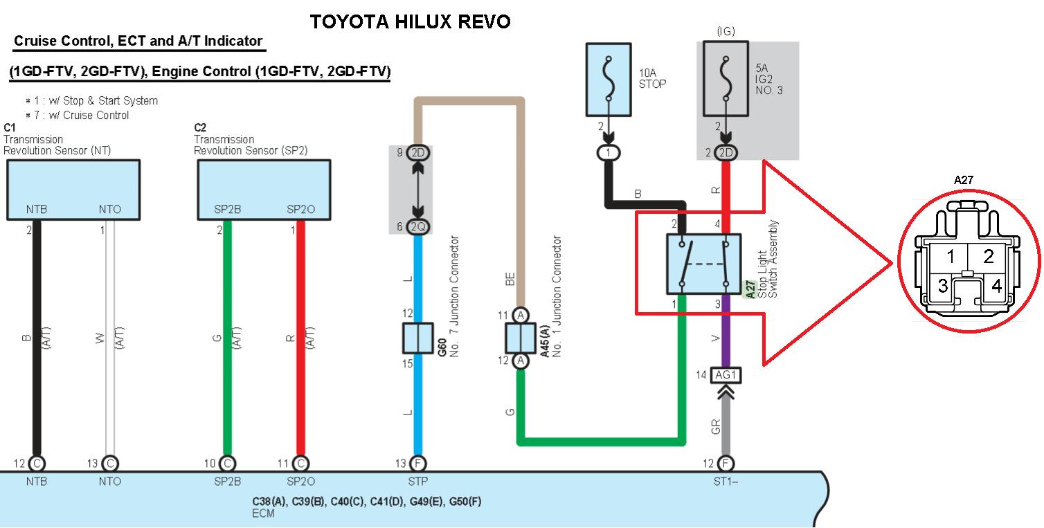 medium resolution of toyota hilux revo wiring wiring diagram toolbox toyota hilux revo wiring diagram toyota hilux revo wiring