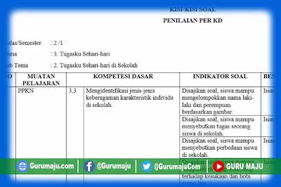 Kisi-Kisi Soal UH / PH Kelas 2 Tema 3 K13 Revisi Tahun 2021