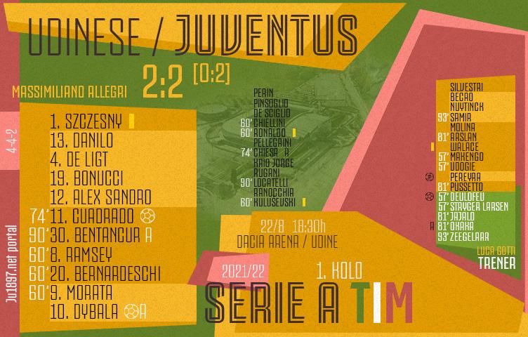 Serie A 2021/22 / 1. kolo / Udinese - Juventus 2:2 (0:2)