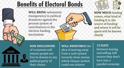 Electoral Bond Scheme 2018