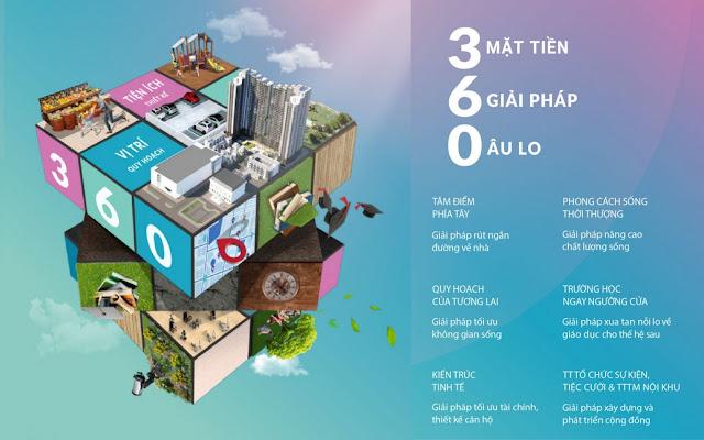 Mipec Rubik 360 Xuân Thủy - 6 giải pháp cho cuộc sống cho cuộc sống không còn lo âu