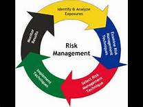 Manage risks to succeed in projects, tasks and life itself!