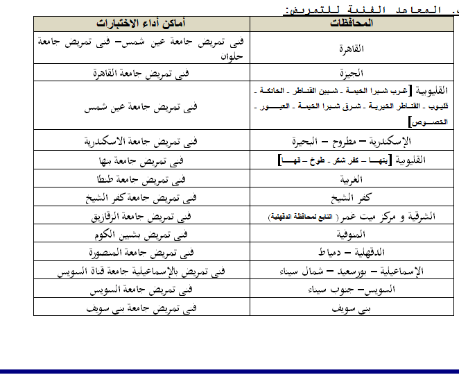 تنسيق الجامعات.. أماكن اختبارات القدرات لكليات ومعاهد التمريض  3