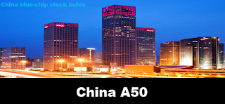 China A50 Stock trading strategy