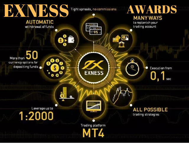EXNESS Awards Penghargaan