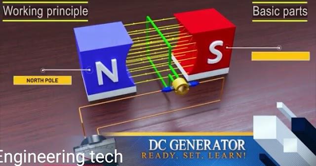 Working Principle of DC Generator [ Electrical Machine ]