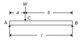 Practice Question 04