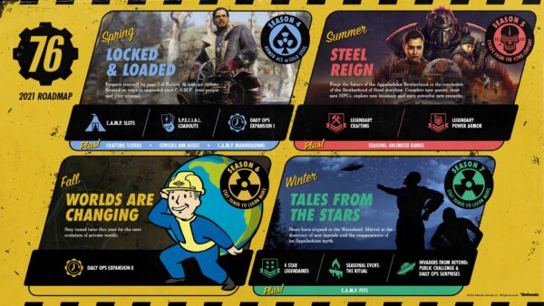 Fallout 76 Game 2