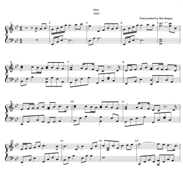 Not Angka Lagu Anji Dia Pianika Piano Akurat Dan Lengkap