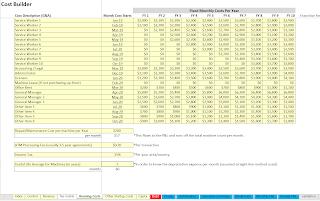 atm opex schedule
