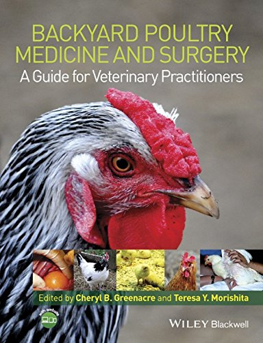 Backyard Poultry Medicine and Surgery A Guide for Veterinary Practitioners  - WWW.VETBOOKSTORE.COM