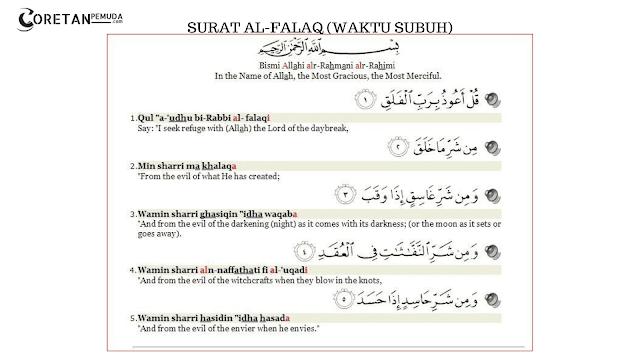Teks Bacaan Surat Al-Falaq Arab, Latin, dan Terjemahan Artinya