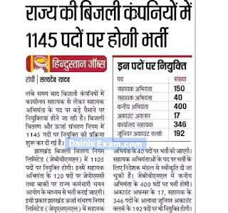 Jharkhand Bijli Vibhag Nigam Bharti 2020 – Apply Online for 1145 Posts,  झारखण्ड बिजली विभाग भर्ती 2020