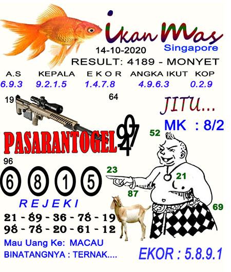 Syair Ikan Mas SGP Rabu 14 Oktober 2020
