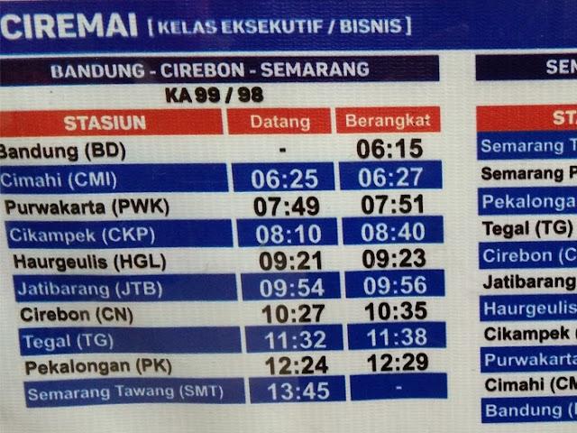 Jadwal Kereta Api Ciremai Relasi Bandung - Cirebon - Semarang