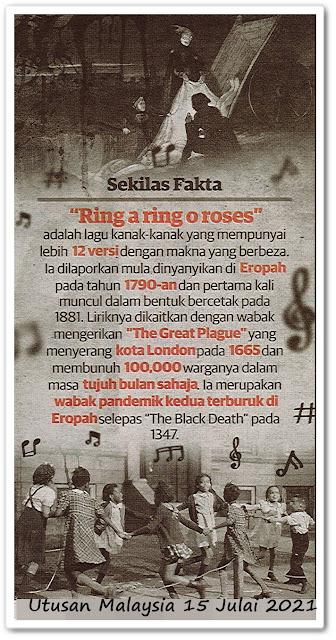 Sekilas fakta - Ring A ring o roses