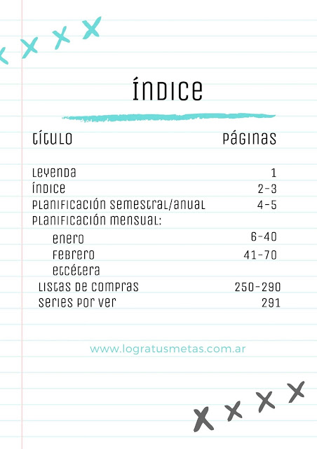 índice bullet journal logratusmetas.com.ar