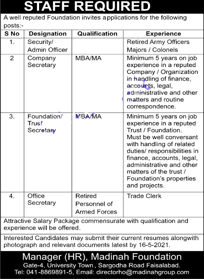New Jobs in Madinah Foundation Faisalabad 2021