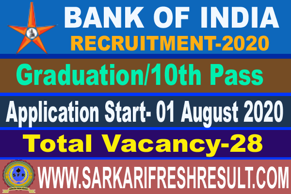Bank of India Recruitment 2020 for Clerk and Officer Posts | Apply Online for 28 Posts