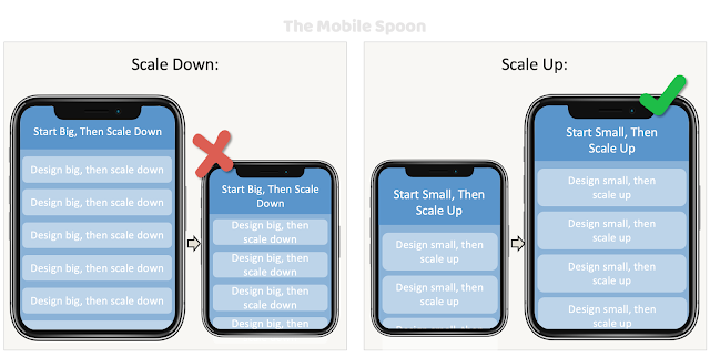 Mobile UI design - start small and scale up
