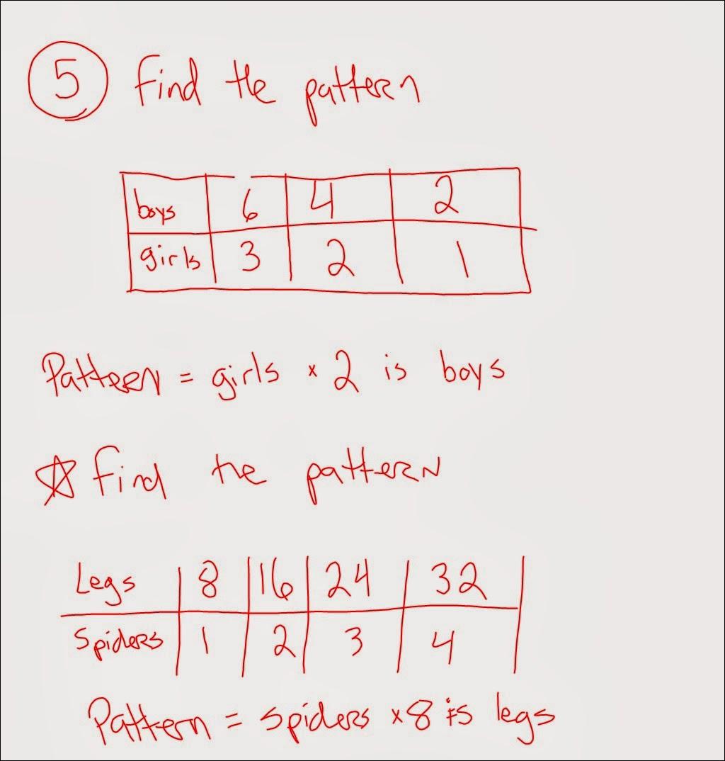 Mr Schoolar Math 2nd Period 12 2