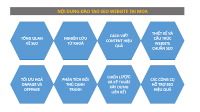 Nhanh tay đăng ký khóa học SEO tại Khánh Hòa của học viện MOA