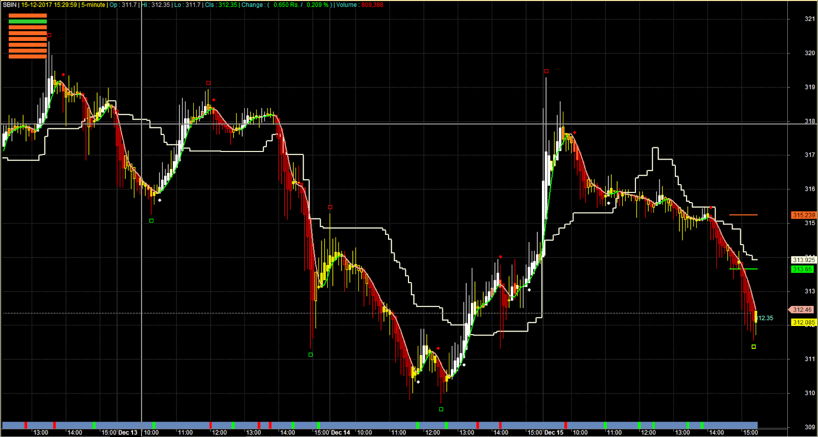 Tk system trading