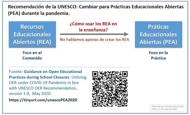 https://iite.unesco.org/wp-content/uploads/2020/05/Guidance-on-Open-Educational-Practices-during-School-Closures-English-Version-V1_0.pdf