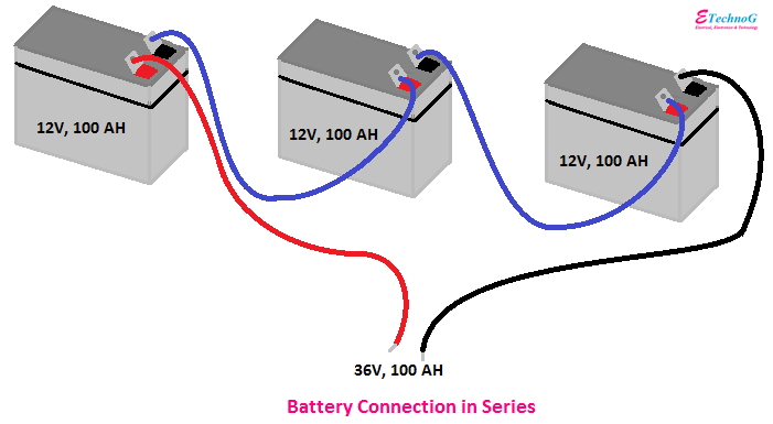Battery Connection in Series, Battery Connection Diagram
