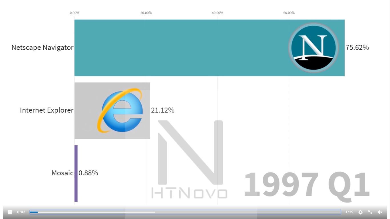 Netscape-Edge-diffusione-browser