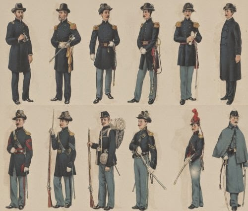 Painting American Civil War Union