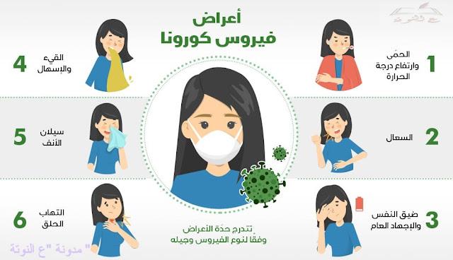 فيروس كورونا المستجد كوفيد-19- 2020  - منظمة الصحة العالمية