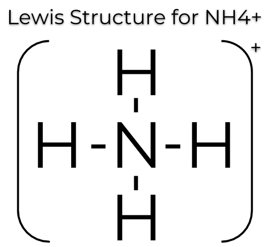 the lewis dot structure for nh4