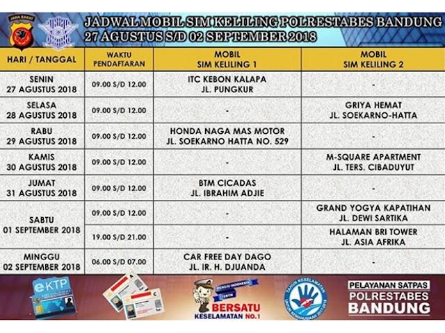 Jadwal SIM Keliling Polrestabes Bandung 27 Agustus - 2 September 2018