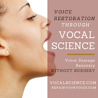 Vocal Science Voice Recovery Acid Reflux