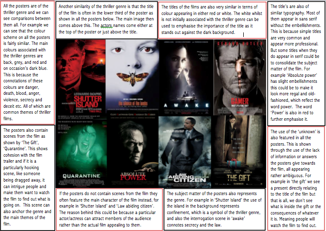 film techniques used to emphasize themes Film techniques used in this film help shape meaning and give a better understanding of the relationship between the characters in the film although this film does not only use film techniques to emphasize the relationship of only characters, it uses it to emphasizes the relationship of characters with the themes of the film such as, poetry.