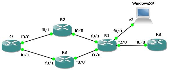 Jeff Kronlage's CCIE Study Blog: Netflow