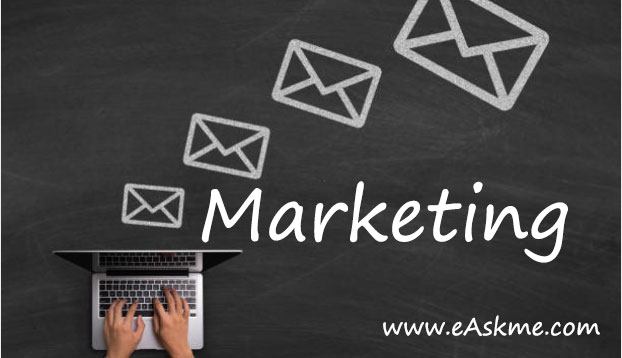 Marketing the Copy: How To Write An Effective Email Copy That Converts: eAskme