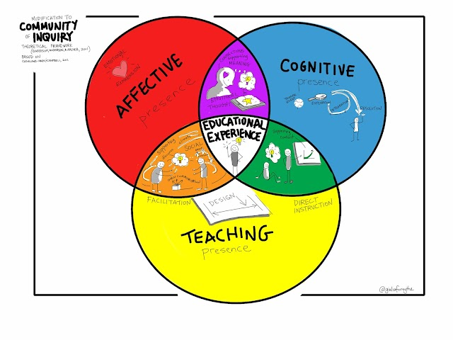 Teaching Kids the Right Way - The Cognitive Process
