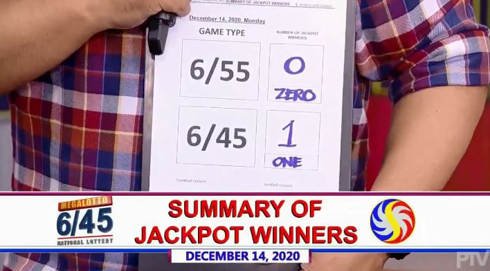 Lone bettor wins Php 166.5M Mega Lotto 6/45 jackpot