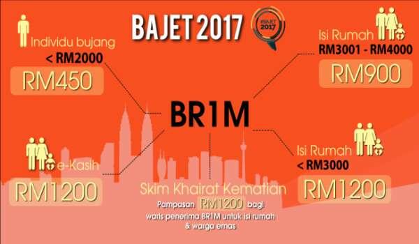 BR1M Bantuan Berdasarkan Pendapatan 'Isi Rumah'
