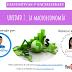 Diapositivas 1º bachillerato. Economía. Tema 7: la macroeconomía (completas)