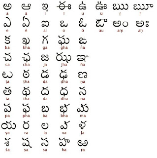 Telugu words and meanings