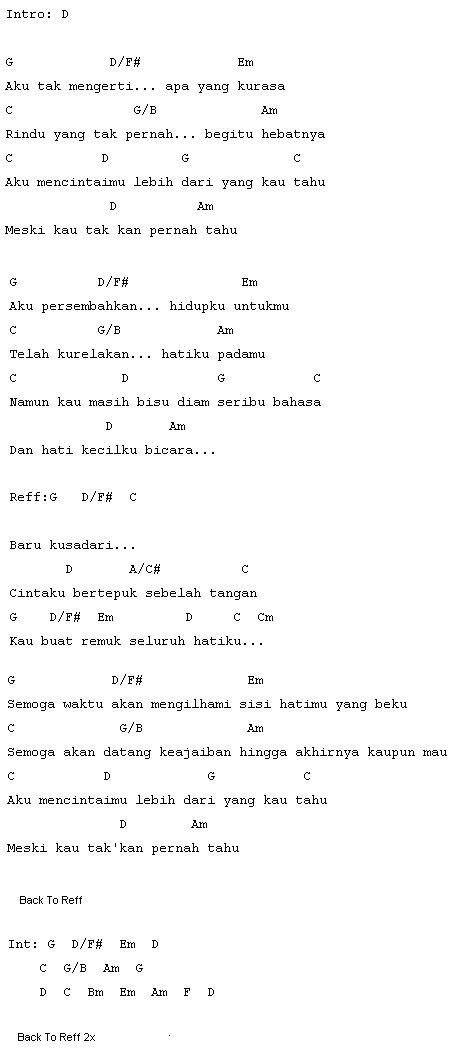 Chord Lagu Iwan Fals Ibu | lirik lagu iwan fals yang